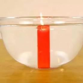 大连家政,大连爱恩,水,火,蜡烛